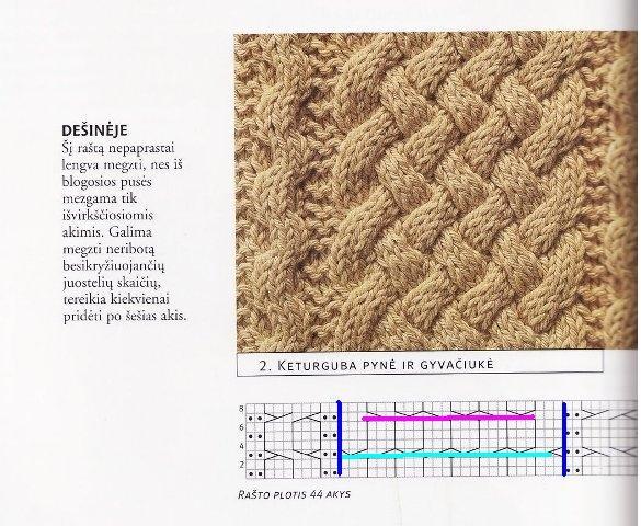 Вязание спицами узор плетёнка схема 40